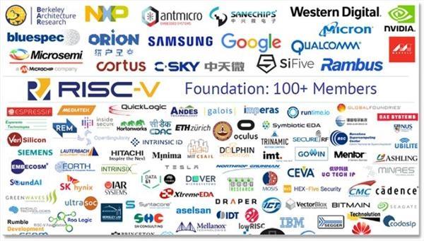 开源CPU RISC-V总部迁去瑞士:不受美国钳制 技术更中立
