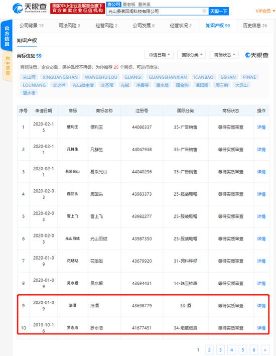 河南企业脱手:罗永浩被注册成烟草类商标