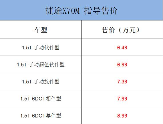 捷途X70M正式上市:发动机质保10年100万公里 6.49万起售