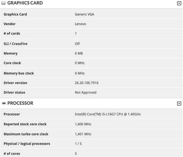 11代酷睿i5-L16G7首曝:核显跑分媲美N卡独显