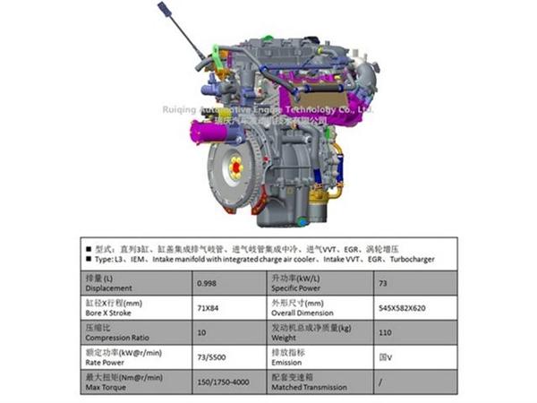 向吉利看齐 奇瑞瑞虎3x首搭三缸发动机 1.0T扭矩超1.5L