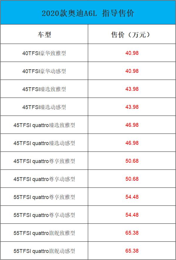 2020款奥迪A6L上市:40.98万元首 入门价格不变配置升级