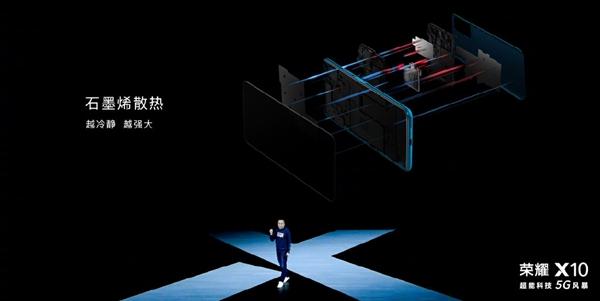 麒麟820 90Hz全速屏很能打!荣耀X10规格公布:5G游玩性能钢炮
