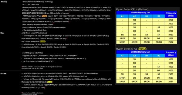 确认:AMD 7nm桌面锐龙APU无缘PCIe 4.0