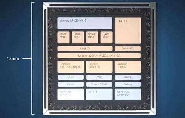 三星全球始发Intel Lakefield 5中央处理器:10nm 22nm混搭