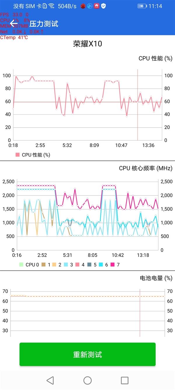 热炎夏日 荣耀X10+麒麟820挑衅高温:效果喜悦