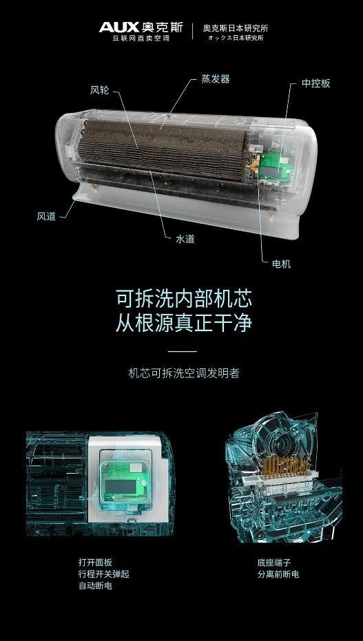 奥克斯机芯可拆洗空调发布:30秒拆卸、1.5匹3999元