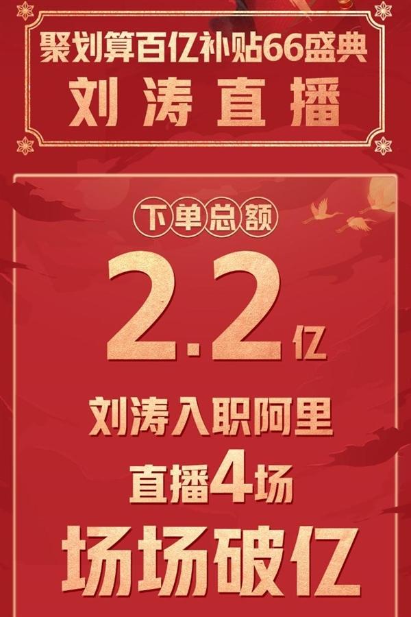 四场全过亿:刘涛天猫618直播带货2.2亿创纪录