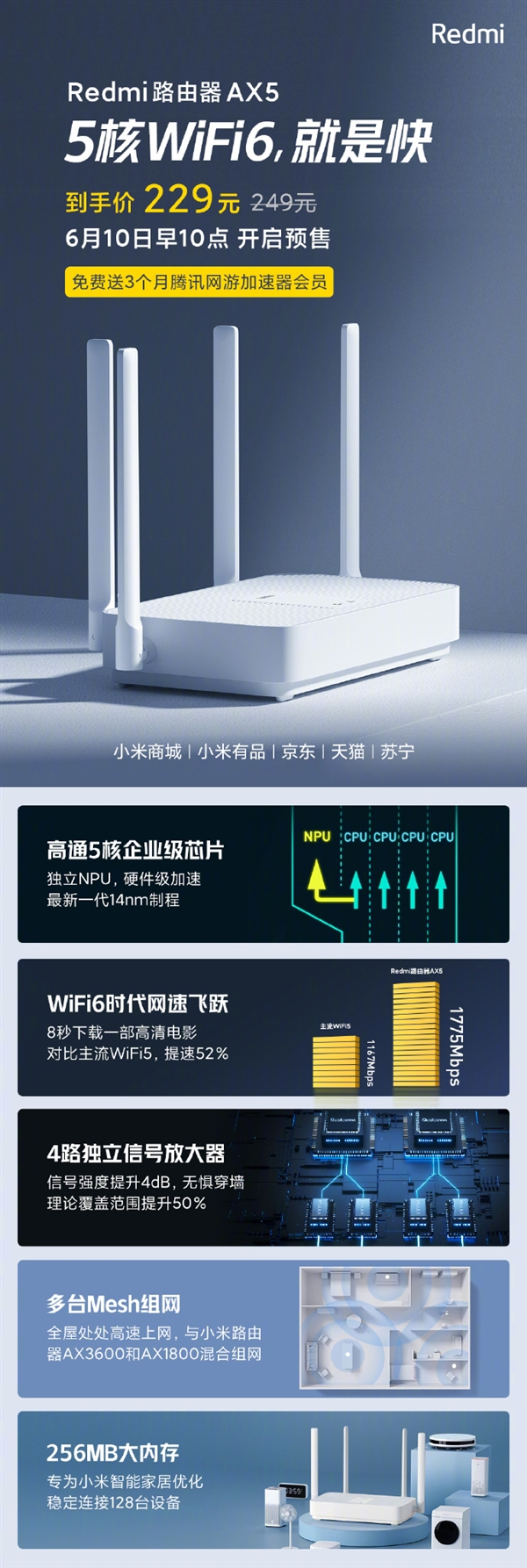 Redmi始款WiFi 6路由AX5登场:休灭信号物化角/送3个月VIP 229元
