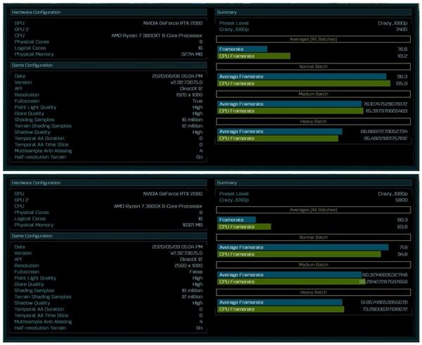 鸡血版AMD锐龙7 3800XT性能升迁众少?34%很YES