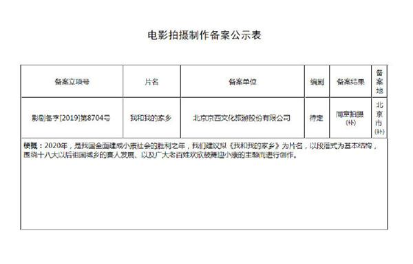 国庆档电影《吾和吾的家乡》正式立项:张艺谋监制 宁浩导演