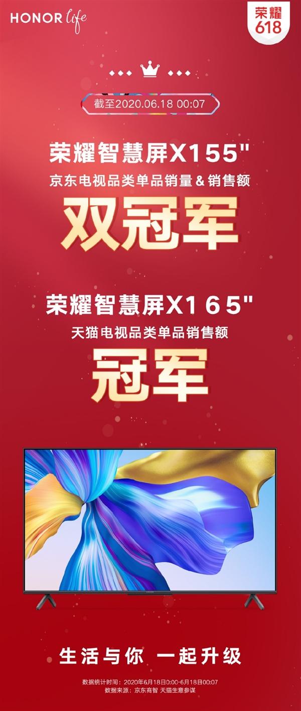1699元 永无开关机广告 荣耀伶俐屏X1勇夺618三冠