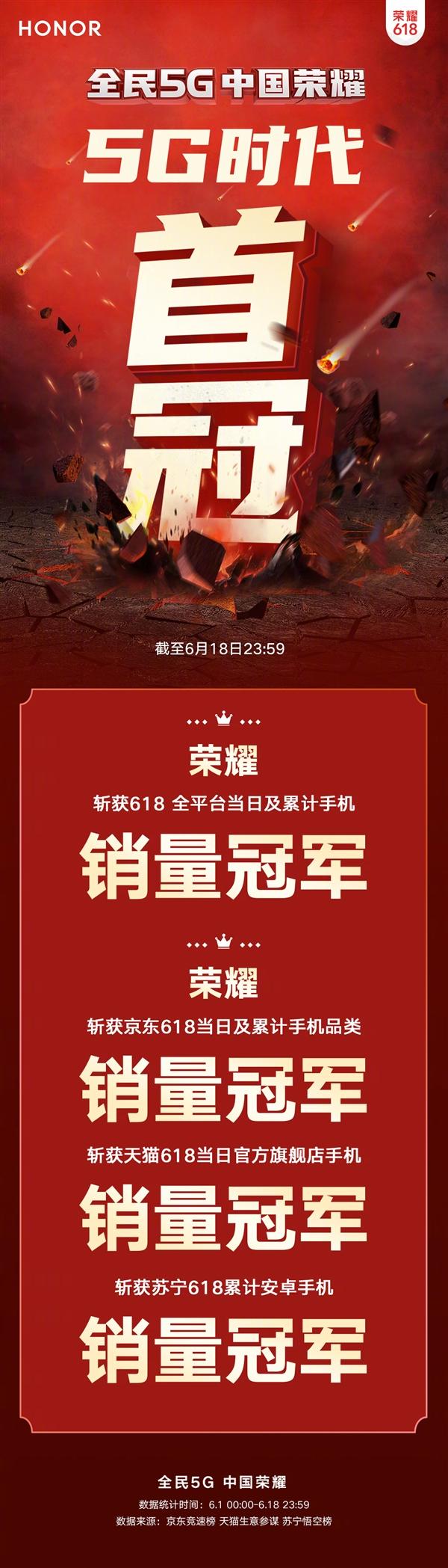 荣耀手机618勇夺四冠王:全平台第一