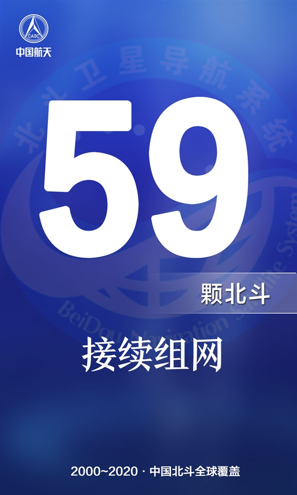 九张图告诉你:中国北斗就这么强!