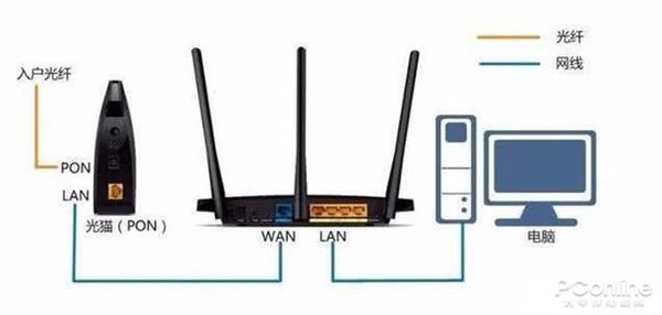 网速太慢怎么办?手把手教你家庭网络解决方案