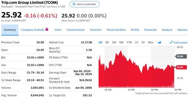 美国房价上涨推美股收高:1个特斯拉相等于23个蔚来