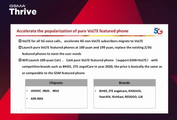 中国电信打造100元纯VoLTE功能手机:现在的岁暮用户达2亿
