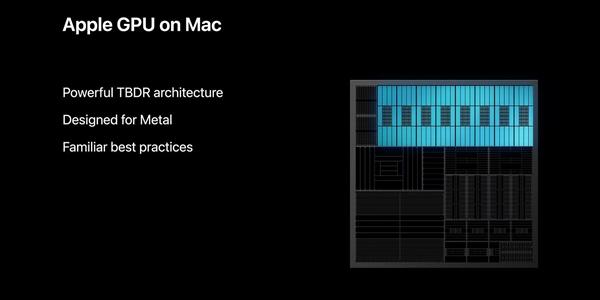 苹果对自研PC显卡蜜汁自夸:性能媲美AMD/NVIDIA GPU