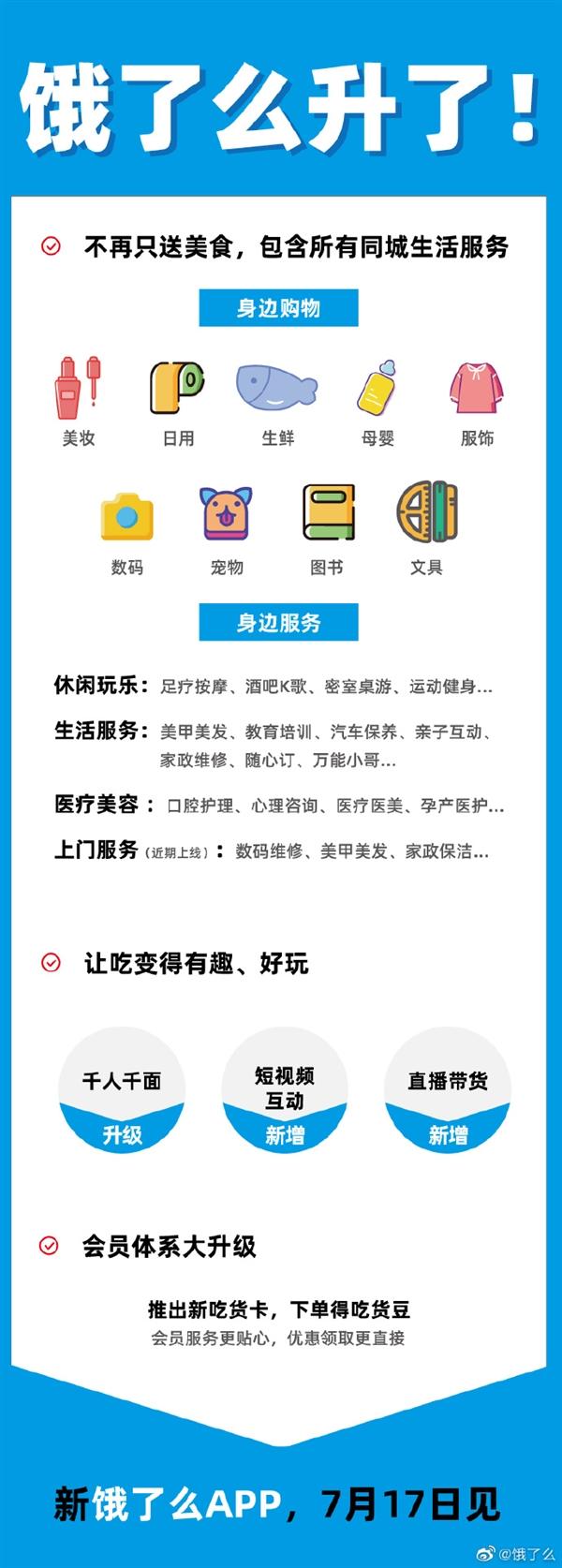 """饿了么宣布周详升级:APP上线崭新""""吃货卡"""""""