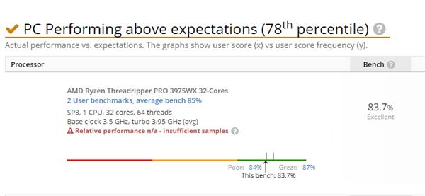 AMD线程扯破者PRO 3975WX曝光:降频的32中央