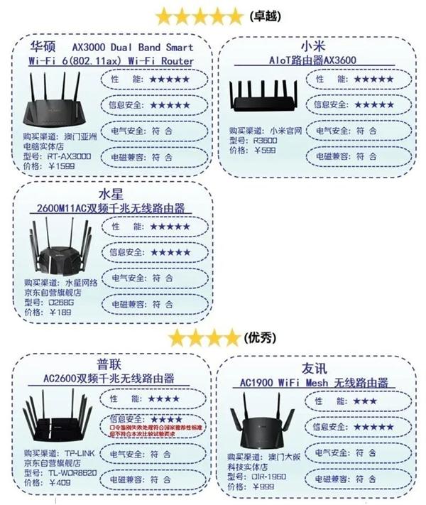 幼米路由器AX3600获深圳消委会不凡评价:卢伟冰、雷军点赞