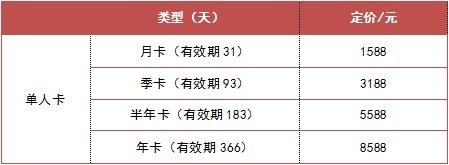 """1588元首!""""祥鹏航空无限飞""""套餐正式发售 不限时间、次数、航线"""