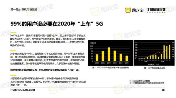 99%的用户今年没需要上车5G!5G手机 4G套餐更香