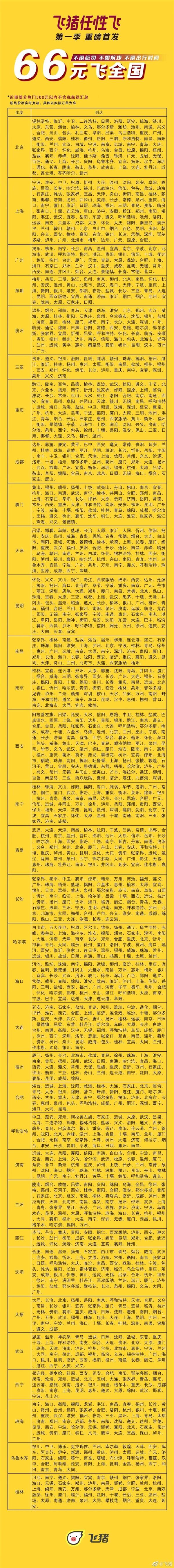 飞猪宣布推出任性飞:66元飞全国、不限航司/航线/时间