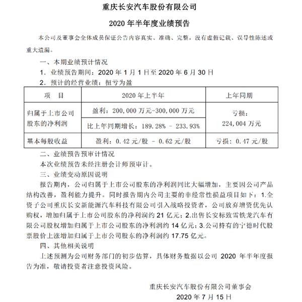 长安汽车上半年扭亏为盈:投资宁德时代赚钱18亿