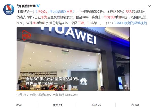 华为5G手机出货量超越三星:全球市场第一 份额达40%