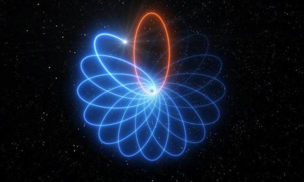 宇宙中最令人惊奇的形象:引力游玩和核能谜团