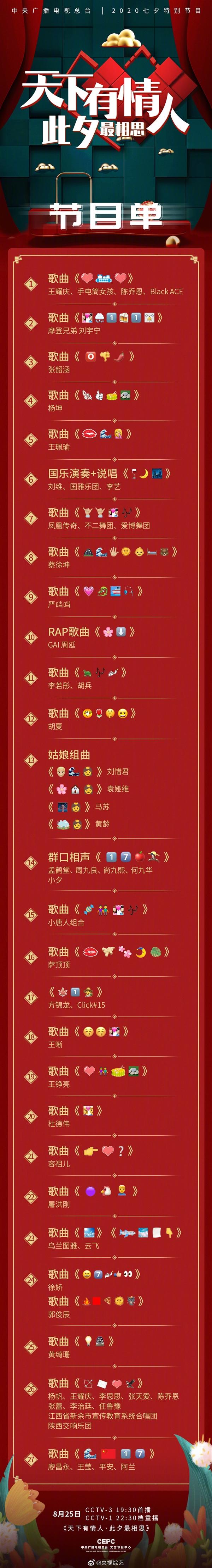 央视七夕晚会emoji节目单 对比看答案,你能猜对几个?