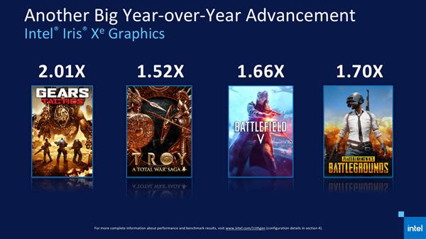 Intel 11代酷睿正式发布!空前飞跃、三大层面围剿锐龙
