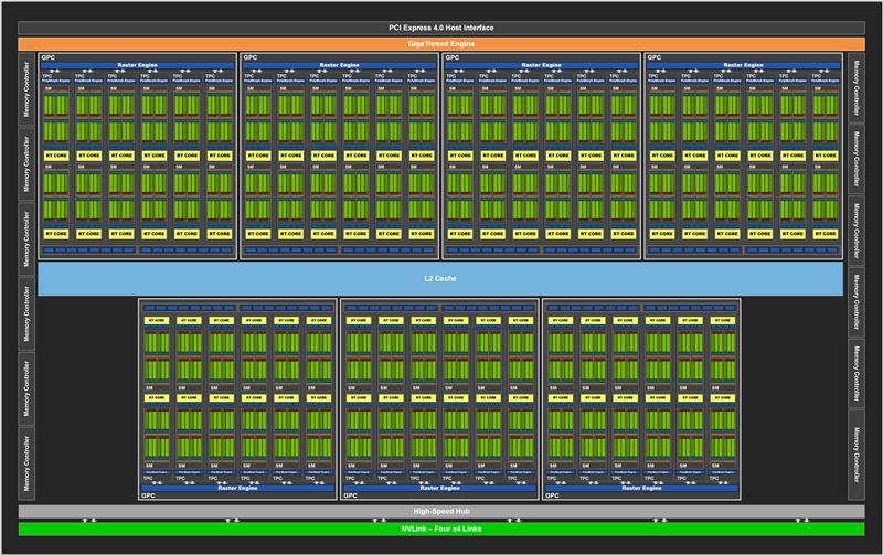 十年来最良心的N卡!NVIDIA RTX 3080首发评测