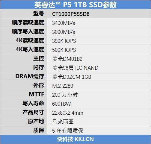 榨干PCIe 3.0最后的潜能!英睿达P5 1TB SSD评测:持续写入2GB/s不掉速