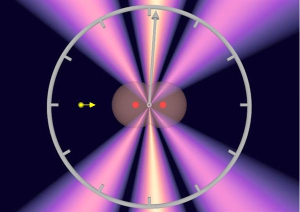 科学家测出史上最短时间间隔:247仄秒