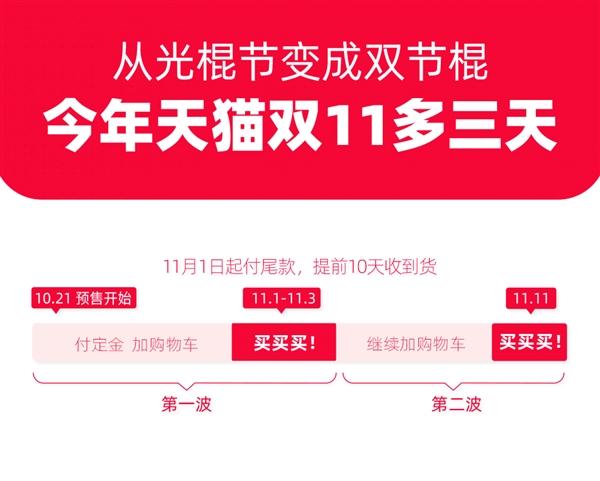 官宣!天猫双11比往年多3天:11月1日起付尾款 提前10天收货