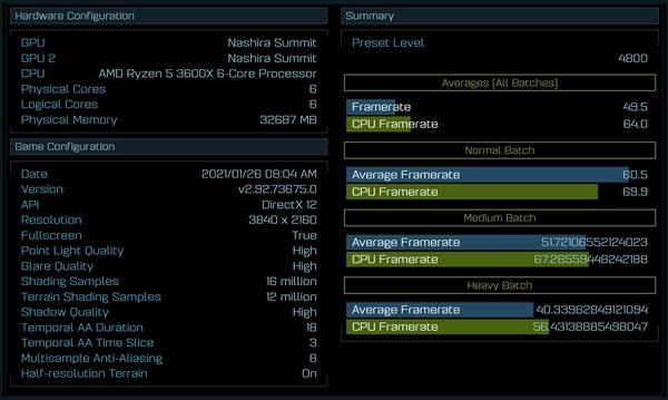 AMD神秘新卡首曝:竟然是双芯?