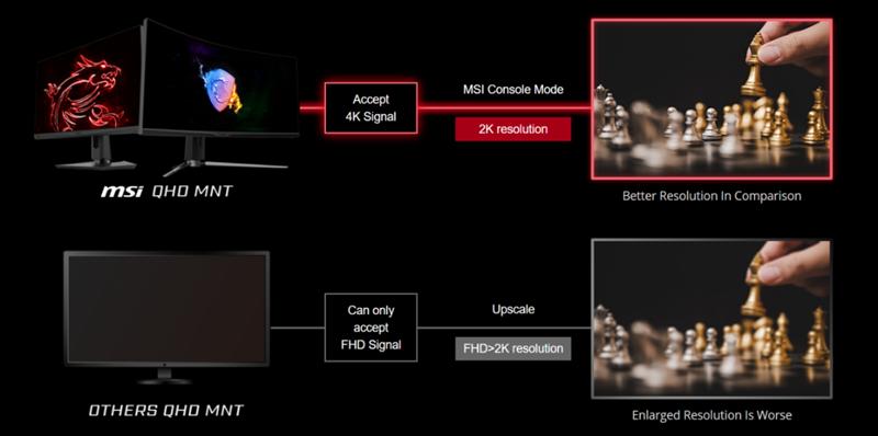 1000R曲率弯如月牙!微星MPG343CQR月神曲面带鱼屏评测:4K输入只此一家