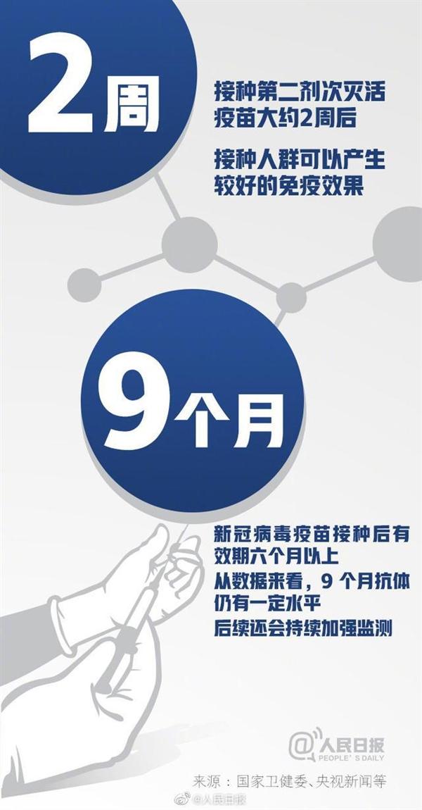 中国疫苗接种率远低于英美国家:怎么打疫苗、要注意什么全知道!