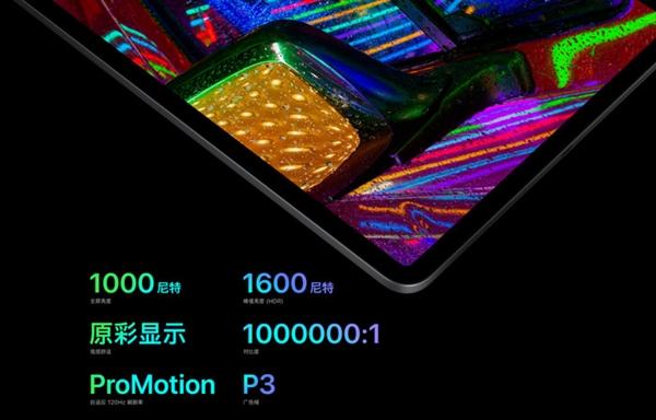 新款苹果iPad才用上的Mini LED显示技术 中国企业早已领先全球