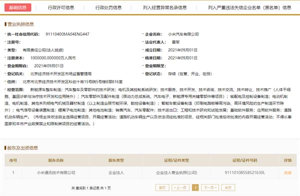 注册资金100亿!幼米汽车落户北京经济技术开发区