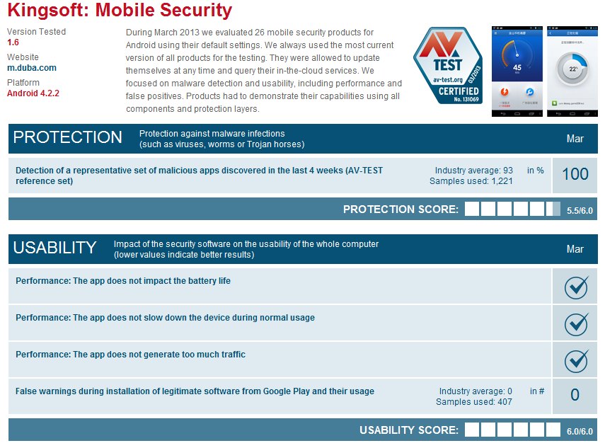 AV-Test权威发布:Android手机杀毒软件评测-AV-Test,首发