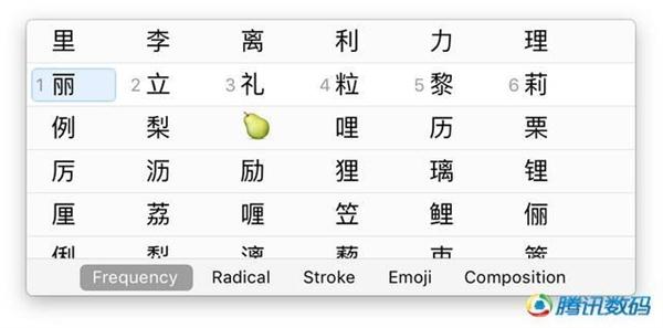苹果OS X 10.11中文版体验:太值得升级了的照片 - 4