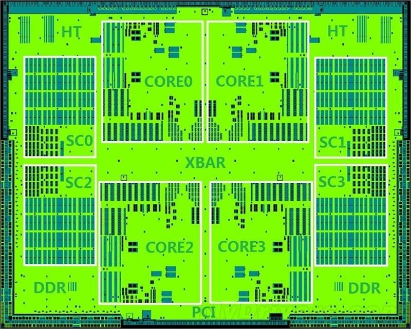 深度分析国产龙芯新架构CPU:自主当崛起的照片 - 10