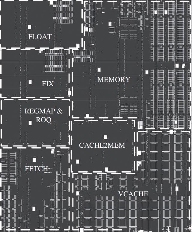 深度分析国产龙芯新架构CPU:自主当崛起的照片 - 5