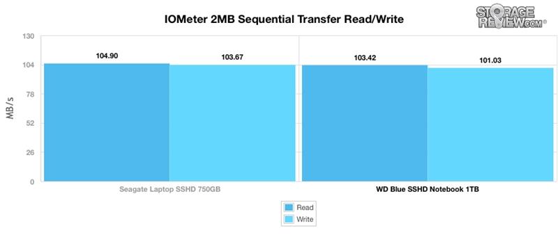 WD西数4TB蓝盘SSHD混合硬盘全方位评测的照片 - 19