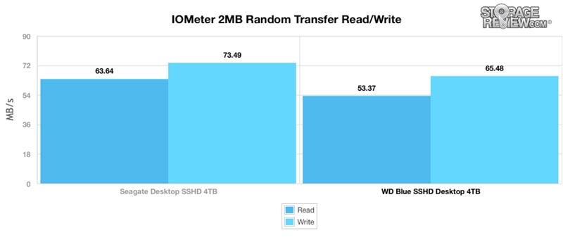 WD西数4TB蓝盘SSHD混合硬盘全方位评测的照片 - 5