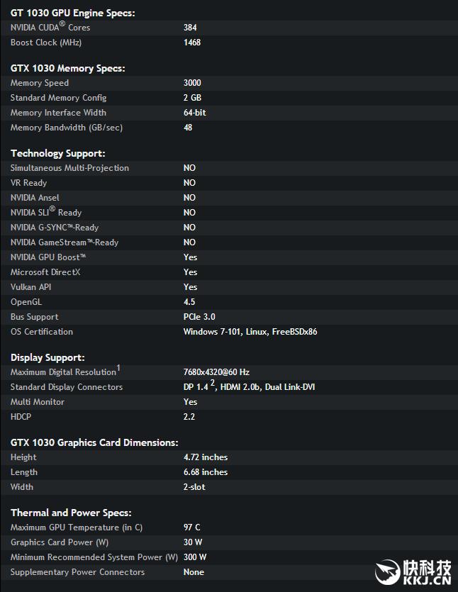 599元30W全能小钢炮!GT 1030显卡首发评测-NVIDIA,GT 1030,显卡,评测