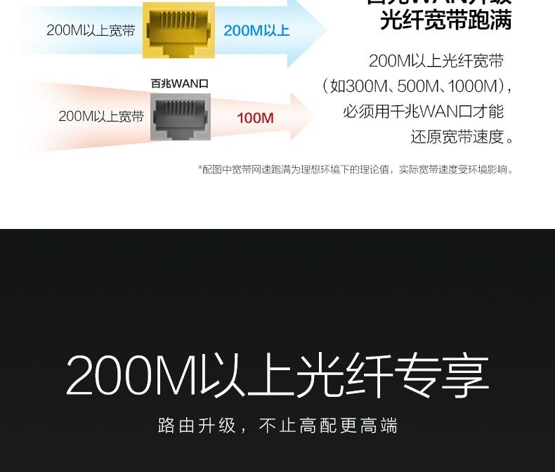 360安全路由2天猫首发:千兆四天线-玩懂手机网 - 玩懂手机第一手的手机资讯网(www.wdshouji.com)